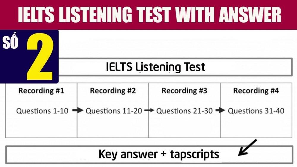cách tính điểm ielts listening, Hướng dẫn cách tính điểm ielts listening chuẩn nhất 2020